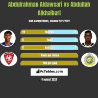 Abdulrahman Aldawsari vs Abdullah Alkhaibari h2h player stats