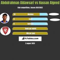 Abdulrahman Aldawsari vs Hassan Algeed h2h player stats
