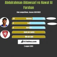 Abdulrahman Aldawsari vs Nawaf Al Farshan h2h player stats