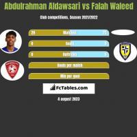 Abdulrahman Aldawsari vs Falah Waleed h2h player stats