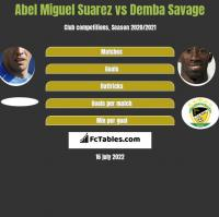 Abel Miguel Suarez vs Demba Savage h2h player stats