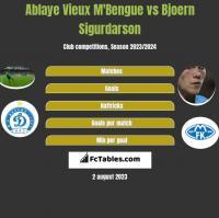 Ablaye Vieux M'Bengue vs Bjoern Sigurdarson h2h player stats
