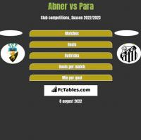 Abner vs Para h2h player stats