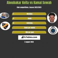 Aboubakar Keita vs Kamal Sowah h2h player stats