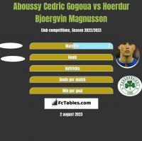 Aboussy Cedric Gogoua vs Hoerdur Bjoergvin Magnusson h2h player stats