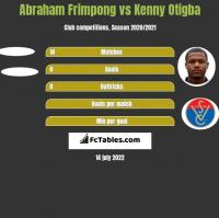 Abraham Frimpong vs Kenny Otigba h2h player stats