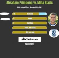 Abraham Frimpong vs Miha Blazic h2h player stats