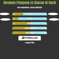 Abraham Frimpong vs Hassan Al-Harbi h2h player stats