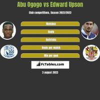 Abu Ogogo vs Edward Upson h2h player stats
