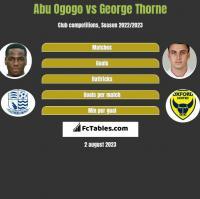 Abu Ogogo vs George Thorne h2h player stats