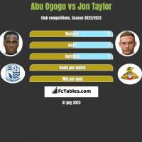 Abu Ogogo vs Jon Taylor h2h player stats