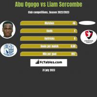 Abu Ogogo vs Liam Sercombe h2h player stats