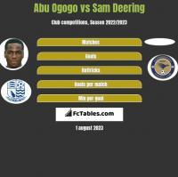 Abu Ogogo vs Sam Deering h2h player stats