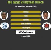 Abu Ogogo vs Rayhaan Tulloch h2h player stats