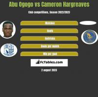 Abu Ogogo vs Cameron Hargreaves h2h player stats