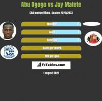 Abu Ogogo vs Jay Matete h2h player stats