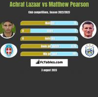Achraf Lazaar vs Matthew Pearson h2h player stats