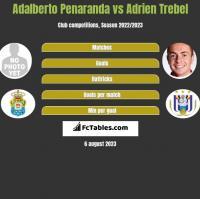 Adalberto Penaranda vs Adrien Trebel h2h player stats