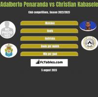 Adalberto Penaranda vs Christian Kabasele h2h player stats