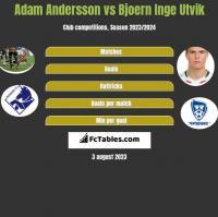 Adam Andersson vs Bjoern Inge Utvik h2h player stats