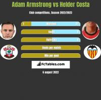 Adam Armstrong vs Helder Costa h2h player stats