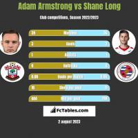 Adam Armstrong vs Shane Long h2h player stats