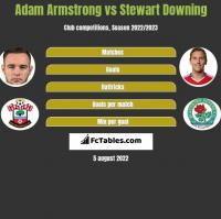 Adam Armstrong vs Stewart Downing h2h player stats