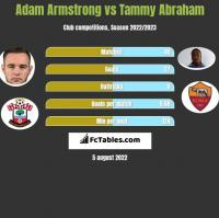 Adam Armstrong vs Tammy Abraham h2h player stats