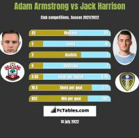 Adam Armstrong vs Jack Harrison h2h player stats
