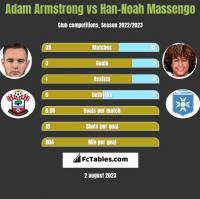 Adam Armstrong vs Han-Noah Massengo h2h player stats