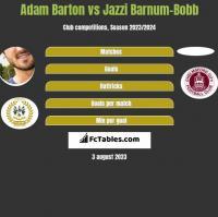Adam Barton vs Jazzi Barnum-Bobb h2h player stats