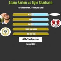 Adam Barton vs Ogie Shadrach h2h player stats