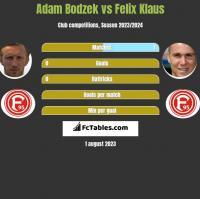 Adam Bodzek vs Felix Klaus h2h player stats