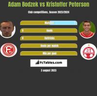 Adam Bodzek vs Kristoffer Peterson h2h player stats