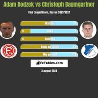 Adam Bodzek vs Christoph Baumgartner h2h player stats