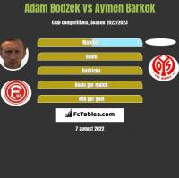 Adam Bodzek vs Aymen Barkok h2h player stats