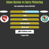 Adam Buxton vs Harry Pickering h2h player stats