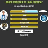 Adam Chicksen vs Jack Grimmer h2h player stats