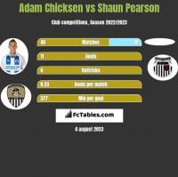 Adam Chicksen vs Shaun Pearson h2h player stats