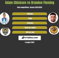 Adam Chicksen vs Brandon Fleming h2h player stats