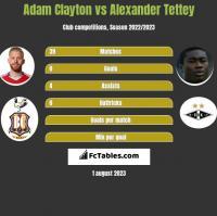 Adam Clayton vs Alexander Tettey h2h player stats