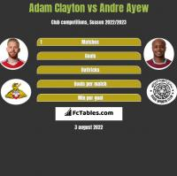 Adam Clayton vs Andre Ayew h2h player stats
