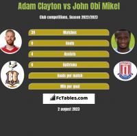 Adam Clayton vs John Obi Mikel h2h player stats