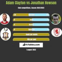 Adam Clayton vs Jonathan Howson h2h player stats