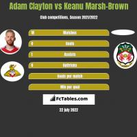 Adam Clayton vs Keanu Marsh-Brown h2h player stats