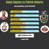 Adam Clayton vs Patrick Roberts h2h player stats