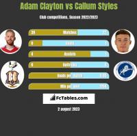 Adam Clayton vs Callum Styles h2h player stats