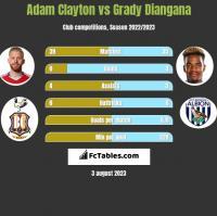 Adam Clayton vs Grady Diangana h2h player stats