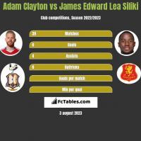 Adam Clayton vs James Edward Lea Siliki h2h player stats