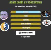 Adam Collin vs Scott Brown h2h player stats